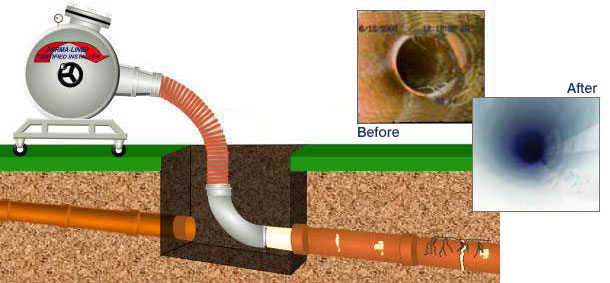 No Dig Sewer Repairs Amp Pipe Relining Adelaide